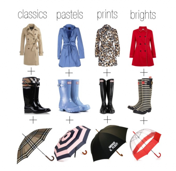 April Showers: How to Look Chic in the Rain. Wear the Best Raincoats and Rainboots